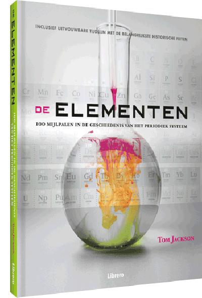 Elementen 100 mijlpalen